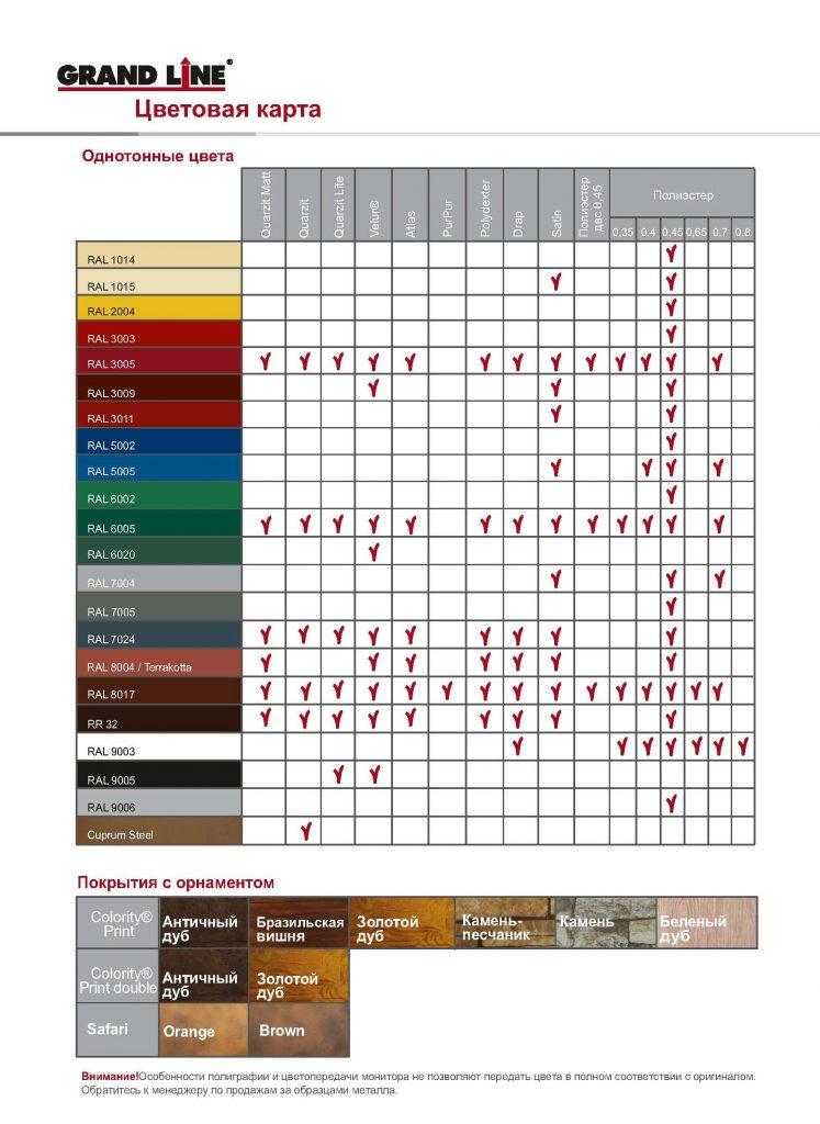 Цветовая карта покрытий Grand Line