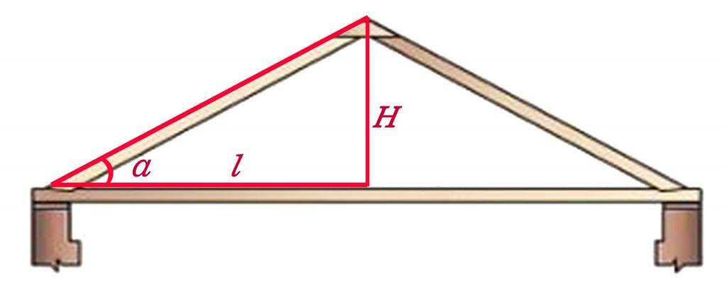 Угол наклона крыши: как рассчитать