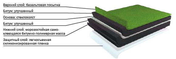 Структура фасадной плитки