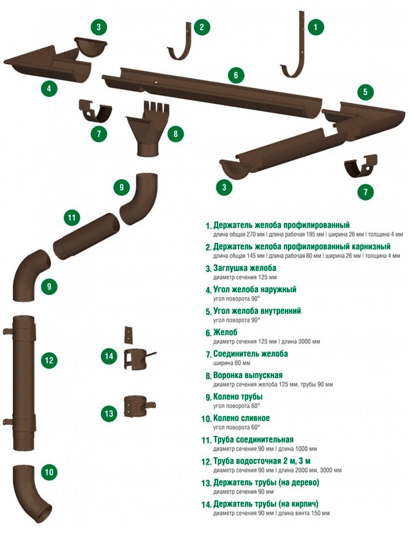 Водосточная система Grand System
