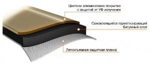 Лента-герметик NICOBAND - это удобный способ герметизации различных трещин и стыков.